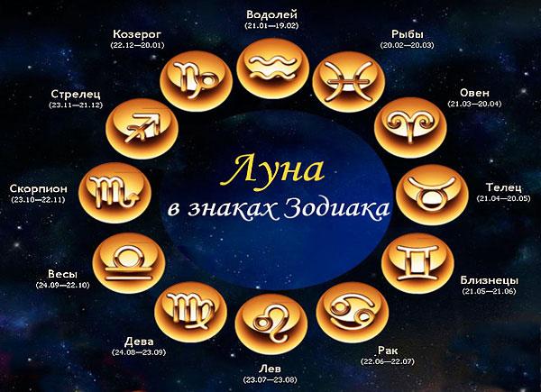 svyaz-polnoluniya-v-znakax-zodiaka-s-denezhnymi-ritualami