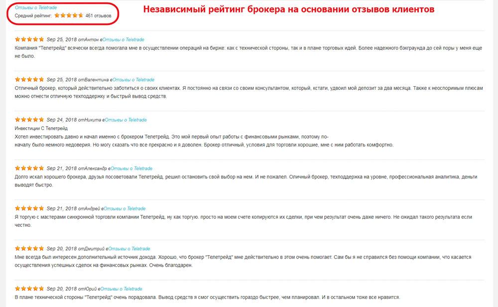 kak-tehnicheskaya-podderzhka-teletreyd-reagiruet-na-otzyvy-o-kompanii-realnye-istorii-3